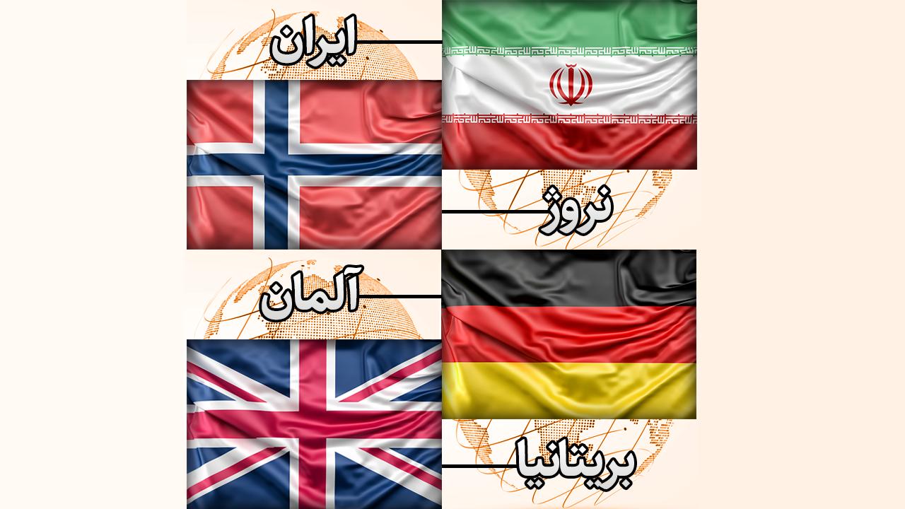 تحلیلی مقایسهای پیرامون سن و تجربه وزرای آموزش و پرورش ایران و سه کشور نروژ، بریتانیا و آلمان